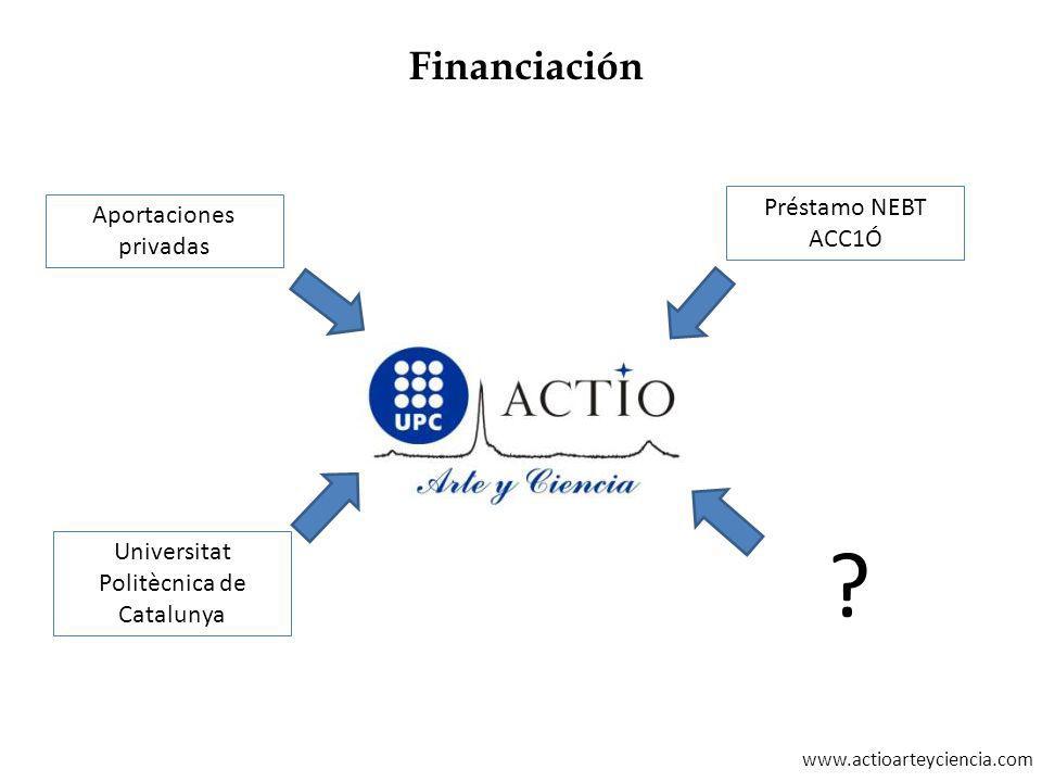 www.actioarteyciencia.com Financiación Aportaciones privadas Préstamo NEBT ACC1Ó Universitat Politècnica de Catalunya ?