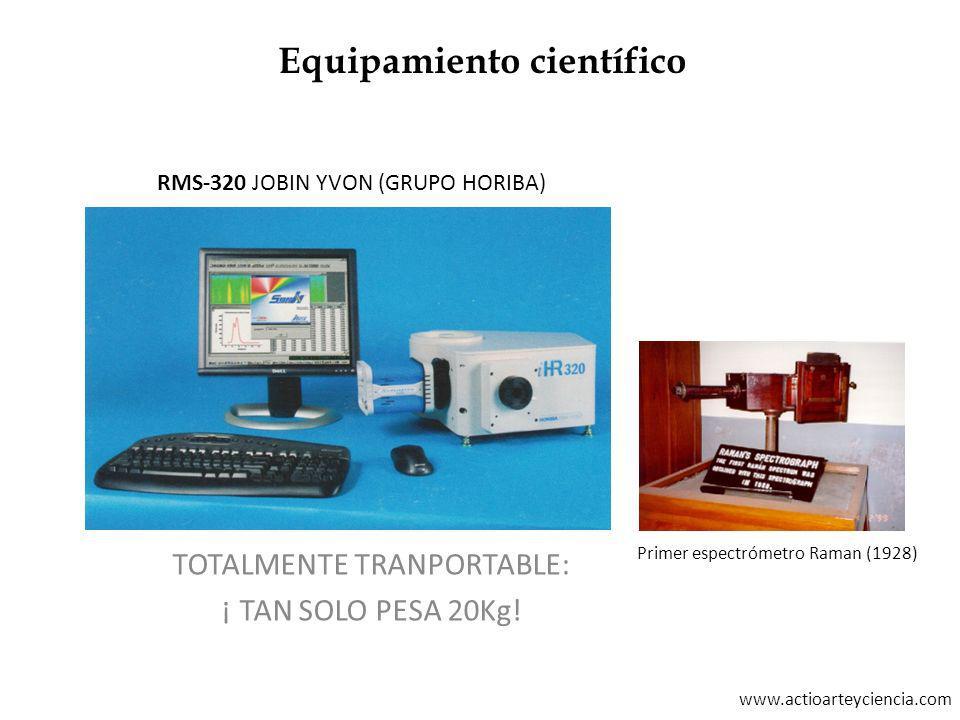 www.actioarteyciencia.com RMS-320 JOBIN YVON (GRUPO HORIBA) TOTALMENTE TRANPORTABLE: ¡ TAN SOLO PESA 20Kg! Equipamiento científico Primer espectrómetr