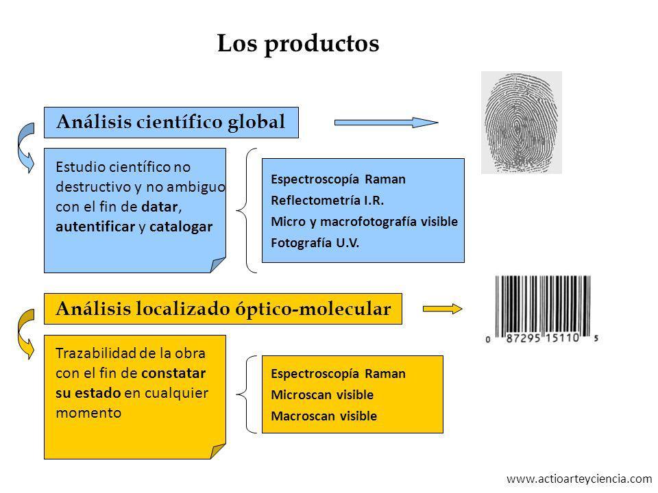 www.actioarteyciencia.com Los productos Análisis científico global Análisis localizado óptico-molecular Estudio científico no destructivo y no ambiguo