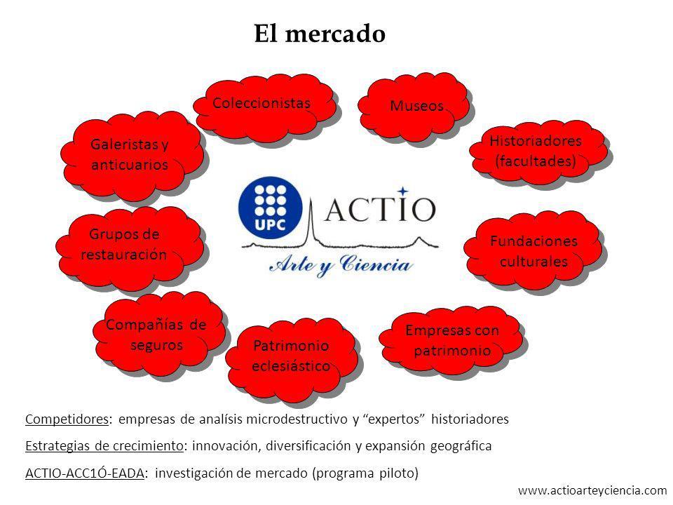 www.actioarteyciencia.com Galeristas y anticuarios Coleccionistas Museos Grupos de restauración Fundaciones culturales Patrimonio eclesiástico Compañí