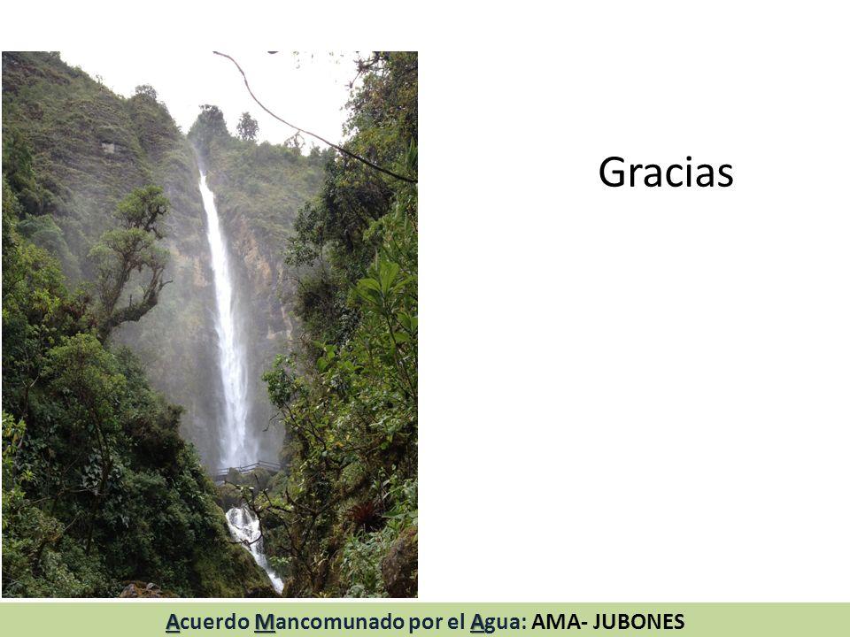Gracias AMA Acuerdo Mancomunado por el Agua: AMA- JUBONES