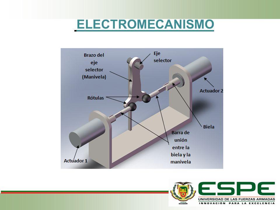 ELECTROMECANISMO