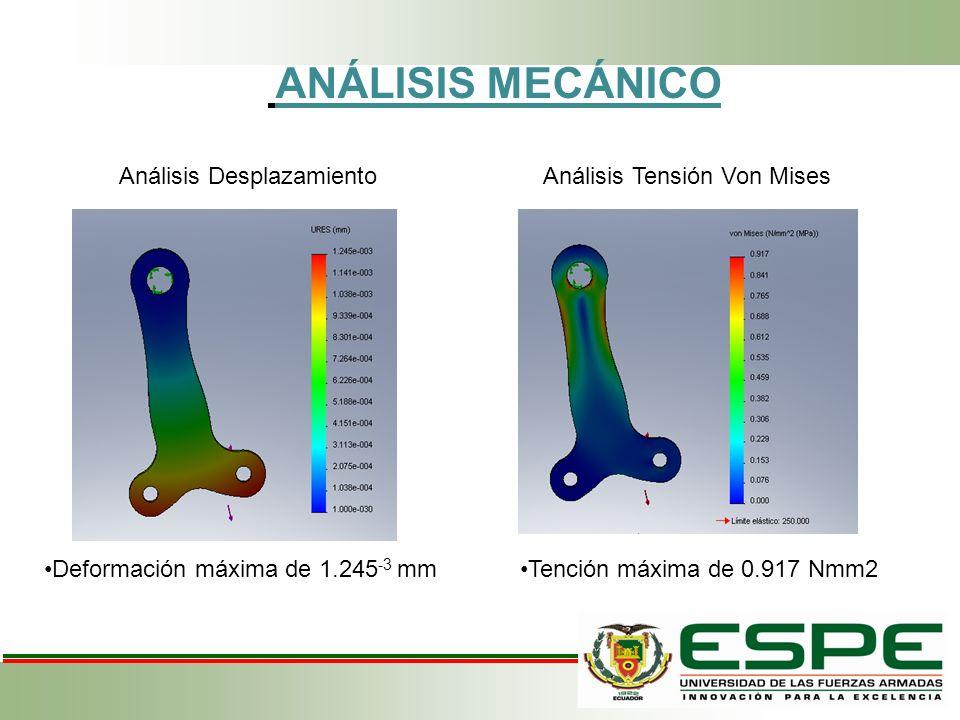ANÁLISIS MECÁNICO Deformación máxima de 1.245 -3 mmTención máxima de 0.917 Nmm2 Análisis Tensión Von MisesAnálisis Desplazamiento