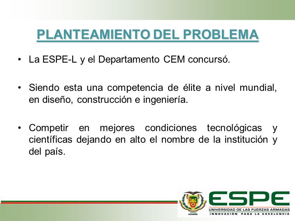 PLANTEAMIENTO DEL PROBLEMA PLANTEAMIENTO DEL PROBLEMA La ESPE-L y el Departamento CEM concursó. Siendo esta una competencia de élite a nivel mundial,