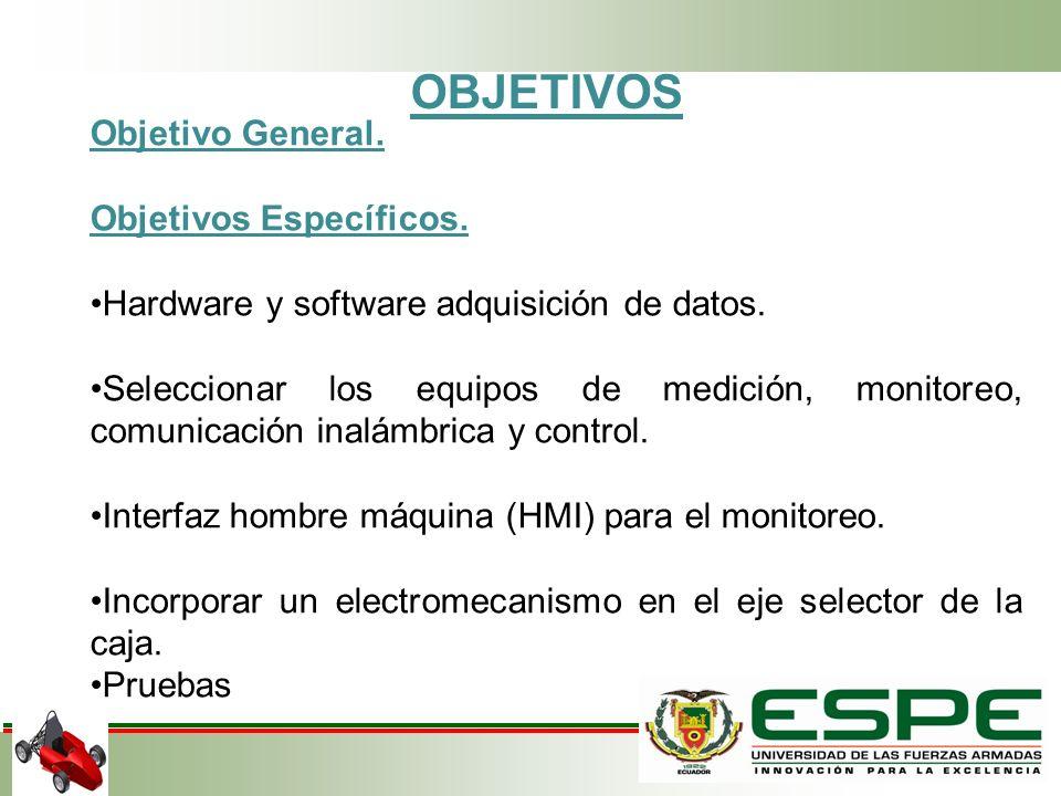 OBJETIVOS Objetivo General. Objetivos Específicos. Hardware y software adquisición de datos. Seleccionar los equipos de medición, monitoreo, comunicac