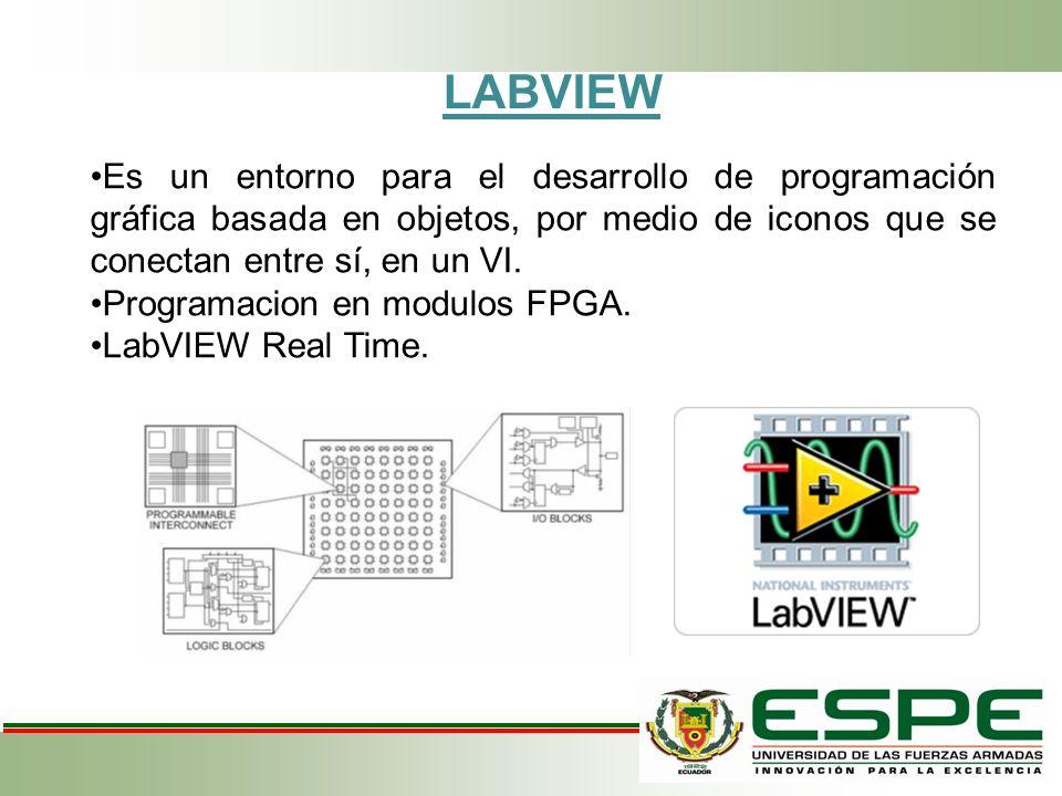 LABVIEW Es un entorno para el desarrollo de programación gráfica basada en objetos, por medio de iconos que se conectan entre sí, en un VI. Programaci