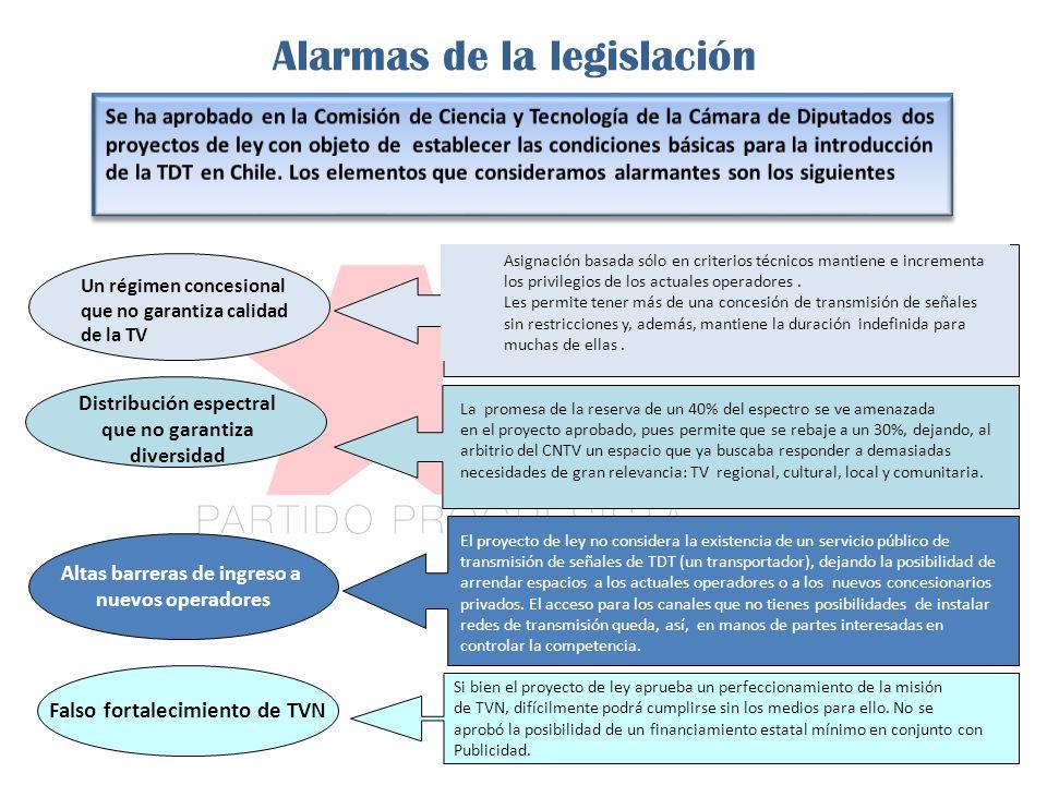 Altas barreras de ingreso a nuevos operadores Falso fortalecimiento de TVN Si bien el proyecto de ley aprueba un perfeccionamiento de la misión de TVN, difícilmente podrá cumplirse sin los medios para ello.