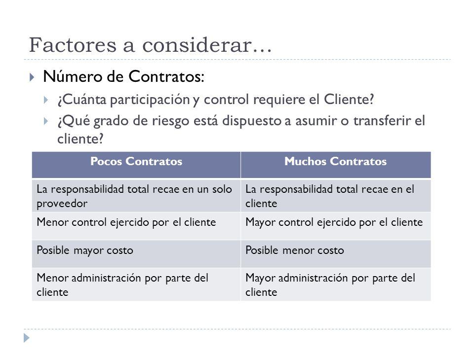 Factores a considerar… Número de Contratos: ¿Cuánta participación y control requiere el Cliente? ¿Qué grado de riesgo está dispuesto a asumir o transf