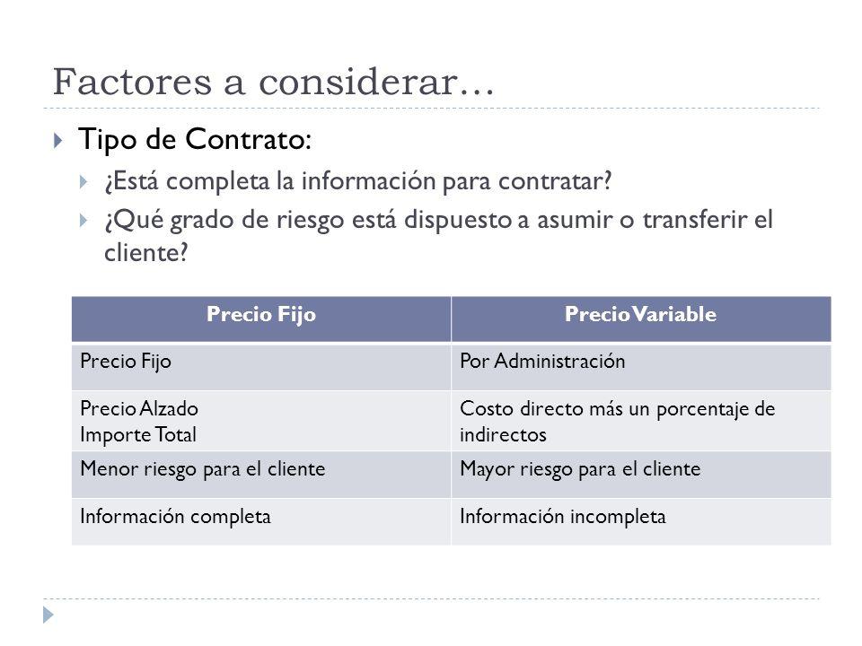 Factores a considerar… Tipo de Contrato: ¿Está completa la información para contratar? ¿Qué grado de riesgo está dispuesto a asumir o transferir el cl