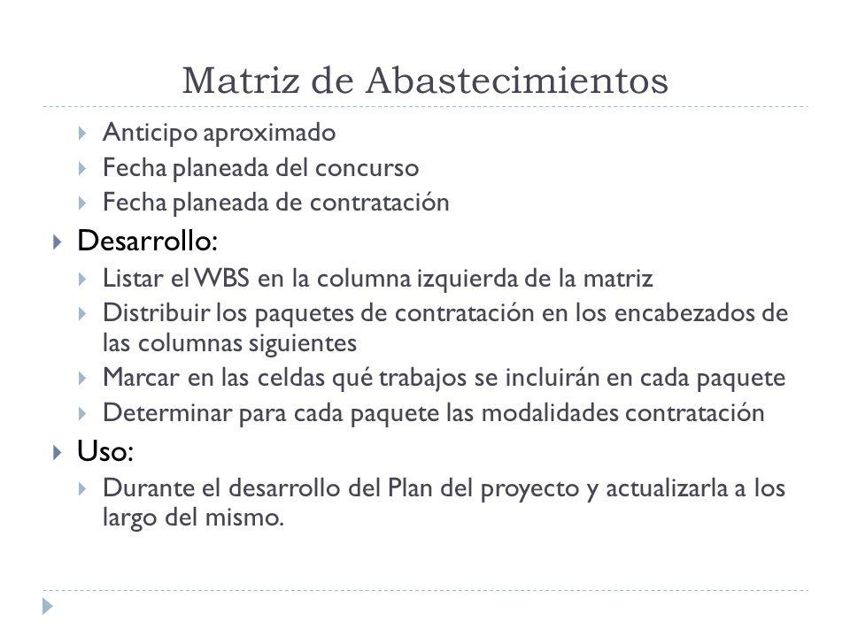 Matriz de Abastecimientos Anticipo aproximado Fecha planeada del concurso Fecha planeada de contratación Desarrollo: Listar el WBS en la columna izqui