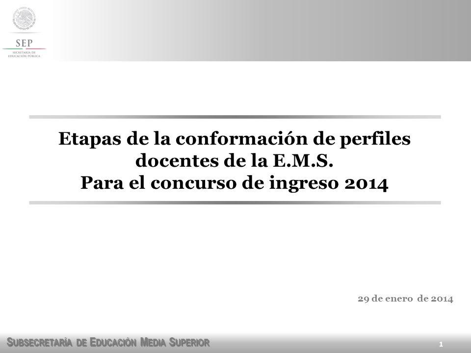 S UBSECRETARÍA DE E DUCACIÓN M EDIA S UPERIOR 29 de enero de 2014 1 Etapas de la conformación de perfiles docentes de la E.M.S. Para el concurso de in