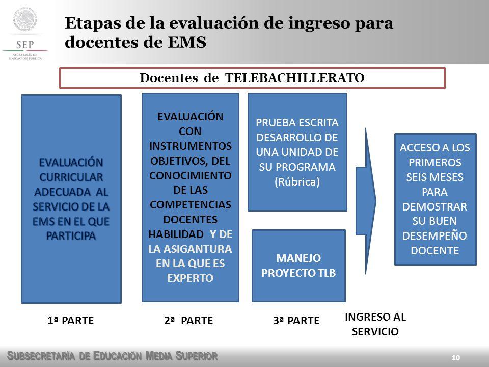 S UBSECRETARÍA DE E DUCACIÓN M EDIA S UPERIOR 10 Etapas de la evaluación de ingreso para docentes de EMS EVALUACIÓN CON INSTRUMENTOS OBJETIVOS, DEL CO