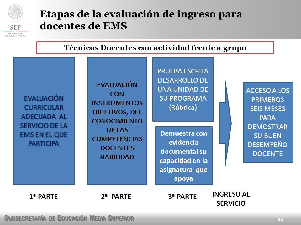S UBSECRETARÍA DE E DUCACIÓN M EDIA S UPERIOR 11 Etapas de la evaluación de ingreso para docentes de EMS EVALUACIÓN CON INSTRUMENTOS OBJETIVOS, DEL CO