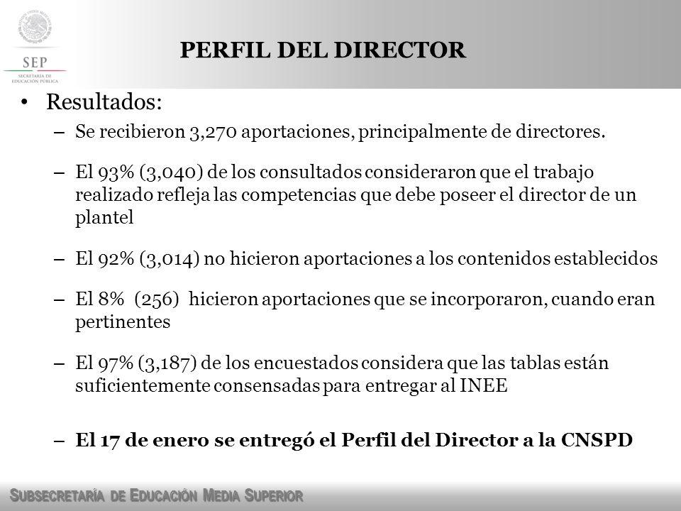 S UBSECRETARÍA DE E DUCACIÓN M EDIA S UPERIOR PERFIL DEL DIRECTOR Resultados: – Se recibieron 3,270 aportaciones, principalmente de directores. – El 9