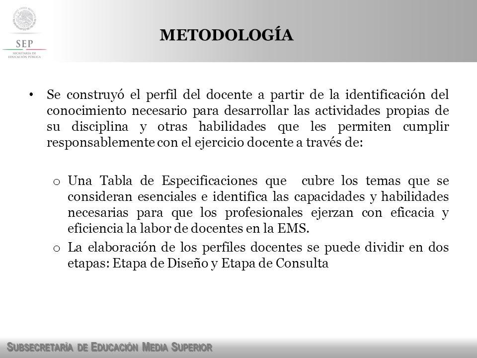 S UBSECRETARÍA DE E DUCACIÓN M EDIA S UPERIOR METODOLOGÍA Se construyó el perfil del docente a partir de la identificación del conocimiento necesario