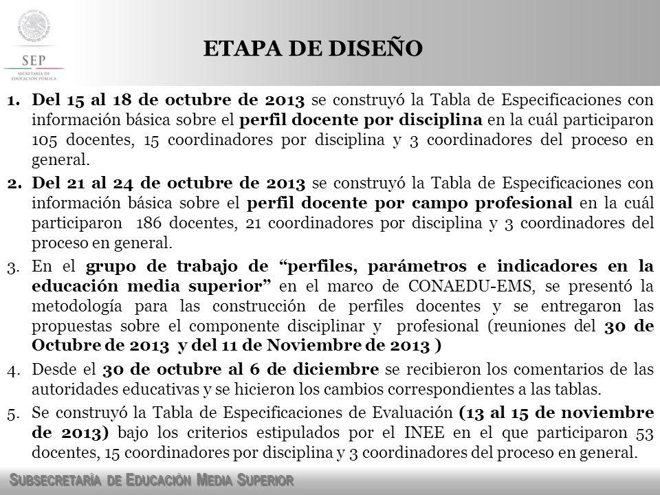S UBSECRETARÍA DE E DUCACIÓN M EDIA S UPERIOR ETAPA DE DISEÑO 1.Del 15 al 18 de octubre de 2013 se construyó la Tabla de Especificaciones con informac