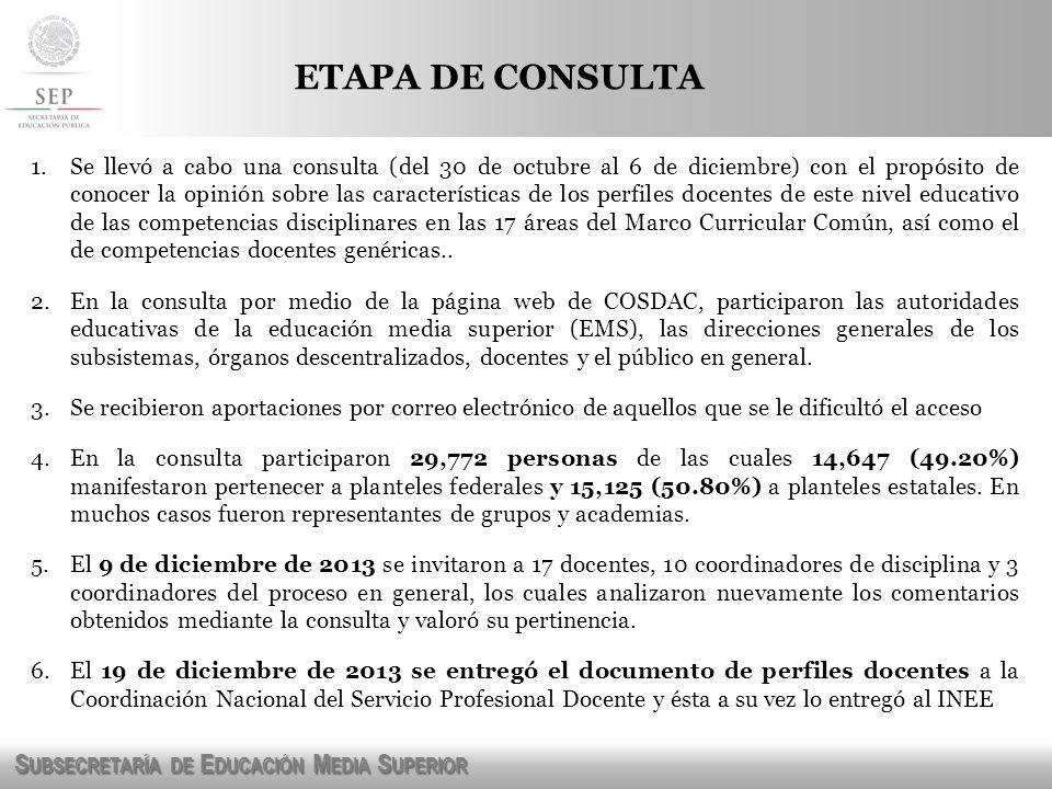 S UBSECRETARÍA DE E DUCACIÓN M EDIA S UPERIOR ETAPA DE CONSULTA 1.Se llevó a cabo una consulta (del 30 de octubre al 6 de diciembre) con el propósito