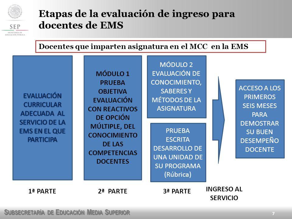 S UBSECRETARÍA DE E DUCACIÓN M EDIA S UPERIOR 8 Etapas de la evaluación de ingreso para docentes de EMS EVALUACIÓN CON INSTRUMENTOS OBJETIVOS, DEL CONOCIMIENTO DE LAS COMPETENCIAS DOCENTES PRUEBA ESCRITA DESARROLLO DE UNA UNIDAD DE SU PROGRAMA (Rúbrica) APLICA DEMOSTRACIÓN DOCUMENTAL Competencia específica.