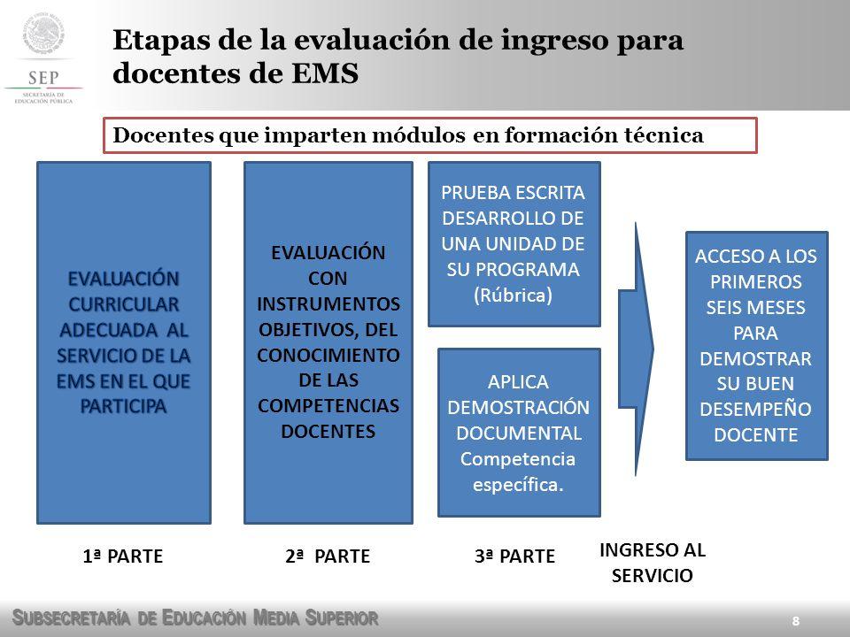 S UBSECRETARÍA DE E DUCACIÓN M EDIA S UPERIOR 8 Etapas de la evaluación de ingreso para docentes de EMS EVALUACIÓN CON INSTRUMENTOS OBJETIVOS, DEL CON