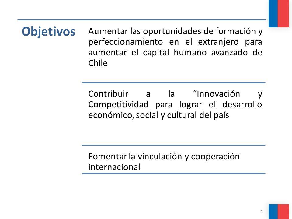 3 Objetivos Aumentar las oportunidades de formación y perfeccionamiento en el extranjero para aumentar el capital humano avanzado de Chile Contribuir