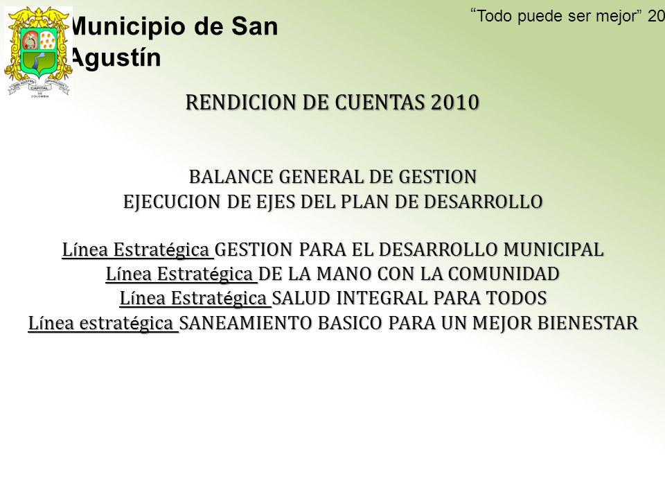 Todo puede ser mejor 2009-2011 PROGRAMA OFICIAL RENDICION DE CUENTAS 2010 ALCALDIA MUNICIPAL 1.Himno Nacional 2.Himno al Departamento del Huila 3.Himno al Municipio de San Agustín 2.