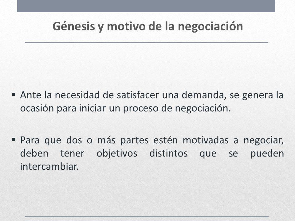 Génesis y motivo de la negociación Ante la necesidad de satisfacer una demanda, se genera la ocasión para iniciar un proceso de negociación. Para que