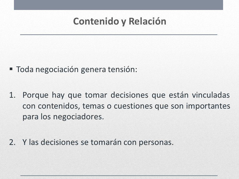 Contenido y Relación Toda negociación genera tensión: 1.Porque hay que tomar decisiones que están vinculadas con contenidos, temas o cuestiones que so