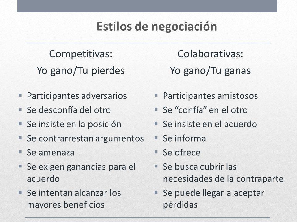 Estilos de negociación Competitivas: Yo gano/Tu pierdes Participantes adversarios Se desconfía del otro Se insiste en la posición Se contrarrestan arg