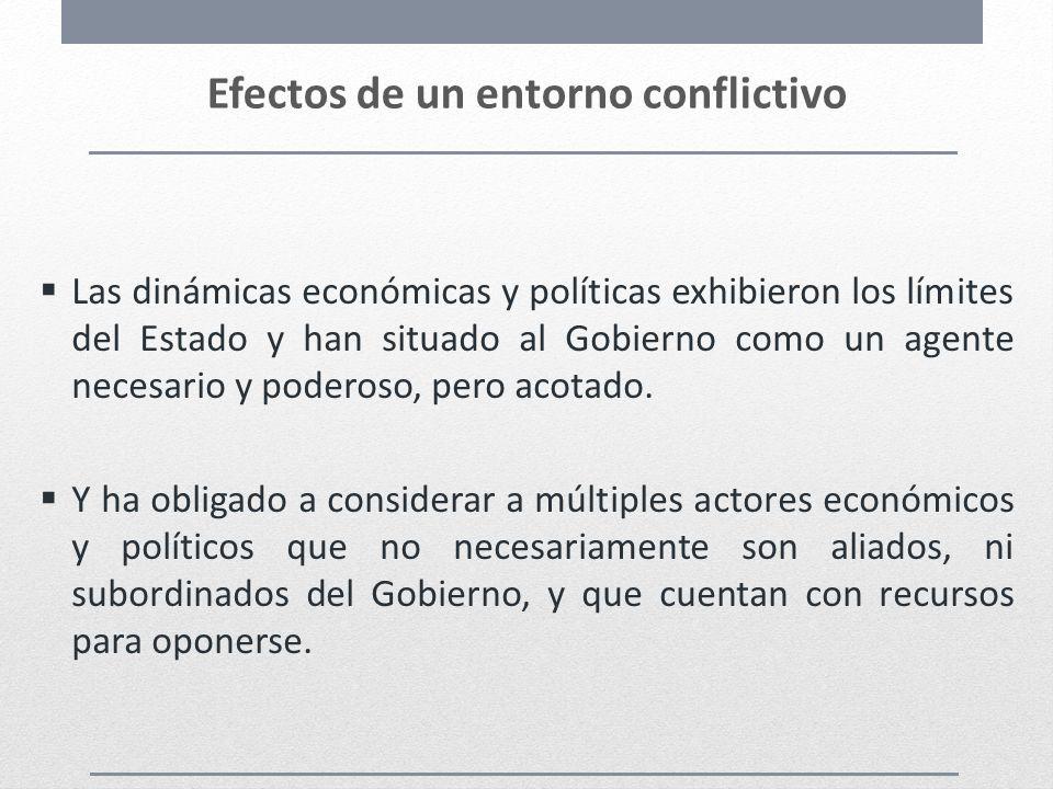 Efectos de un entorno conflictivo Las dinámicas económicas y políticas exhibieron los límites del Estado y han situado al Gobierno como un agente nece