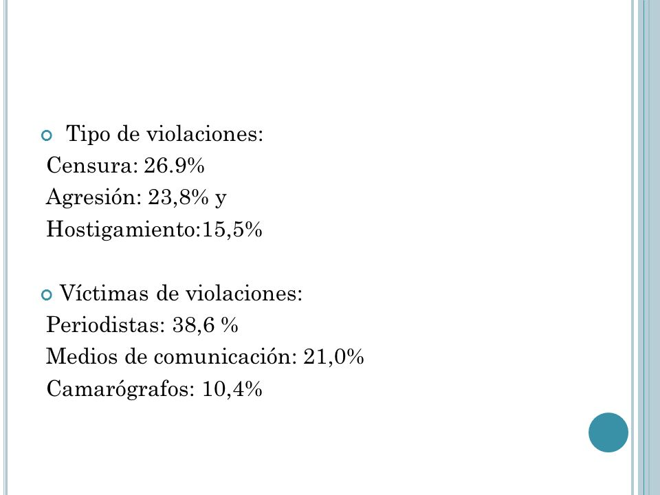 Tipo de violaciones: Censura: 26.9% Agresión: 23,8% y Hostigamiento:15,5% Víctimas de violaciones: Periodistas: 38,6 % Medios de comunicación: 21,0% Camarógrafos: 10,4%