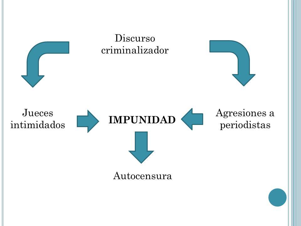 Discurso criminalizador Agresiones a periodistas Autocensura Jueces intimidados IMPUNIDAD
