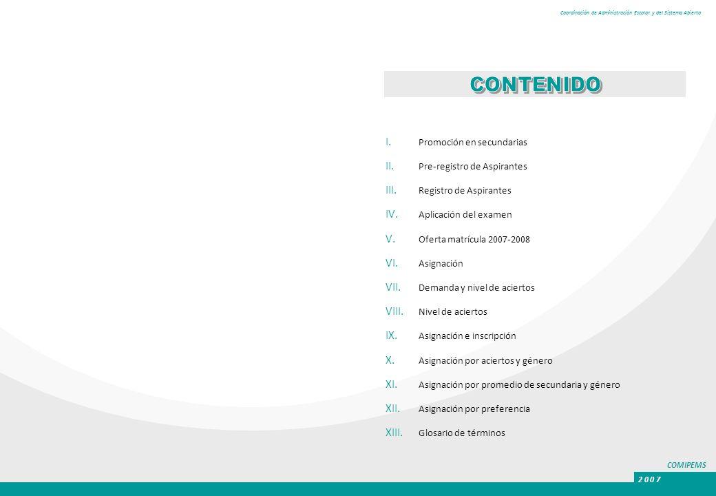 COMIPEMS 2 0 0 7 Coordinación de Administración Escolar y del Sistema Abierto I. Promoción en secundarias II. Pre-registro de Aspirantes III. Registro