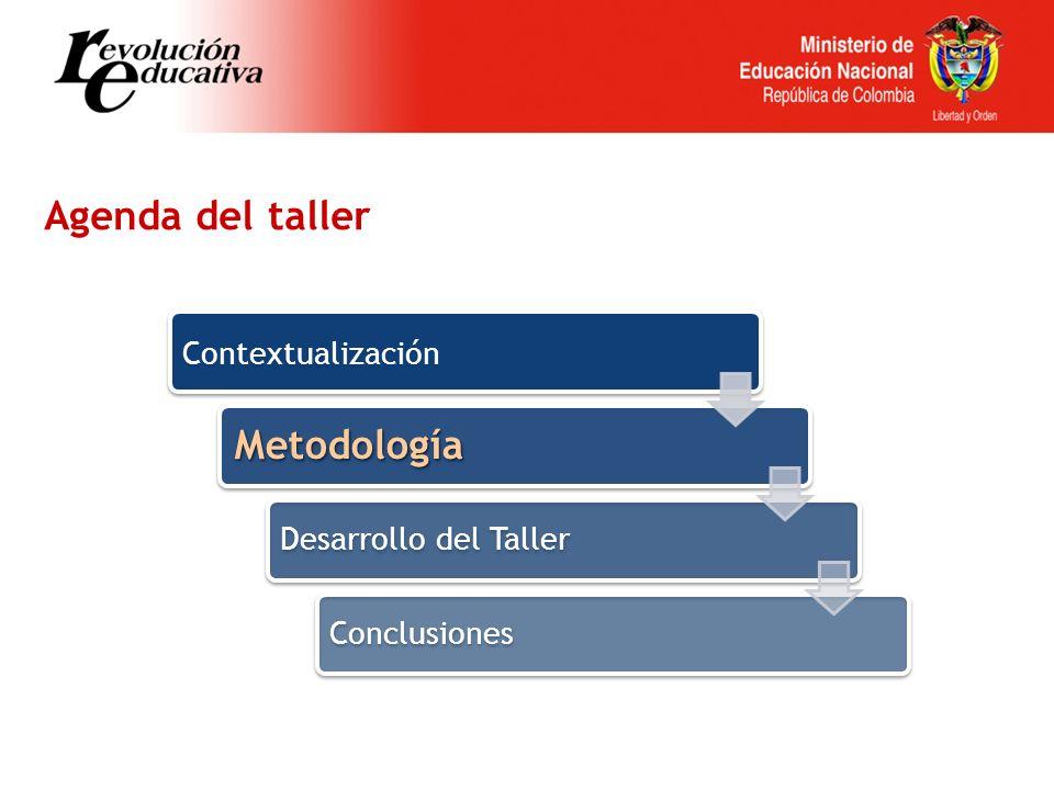 ContextualizaciónMetodología Desarrollo del TallerConclusiones Agenda del taller