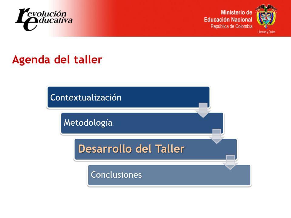 Contextualización Metodología Desarrollo del Taller Conclusiones Agenda del taller