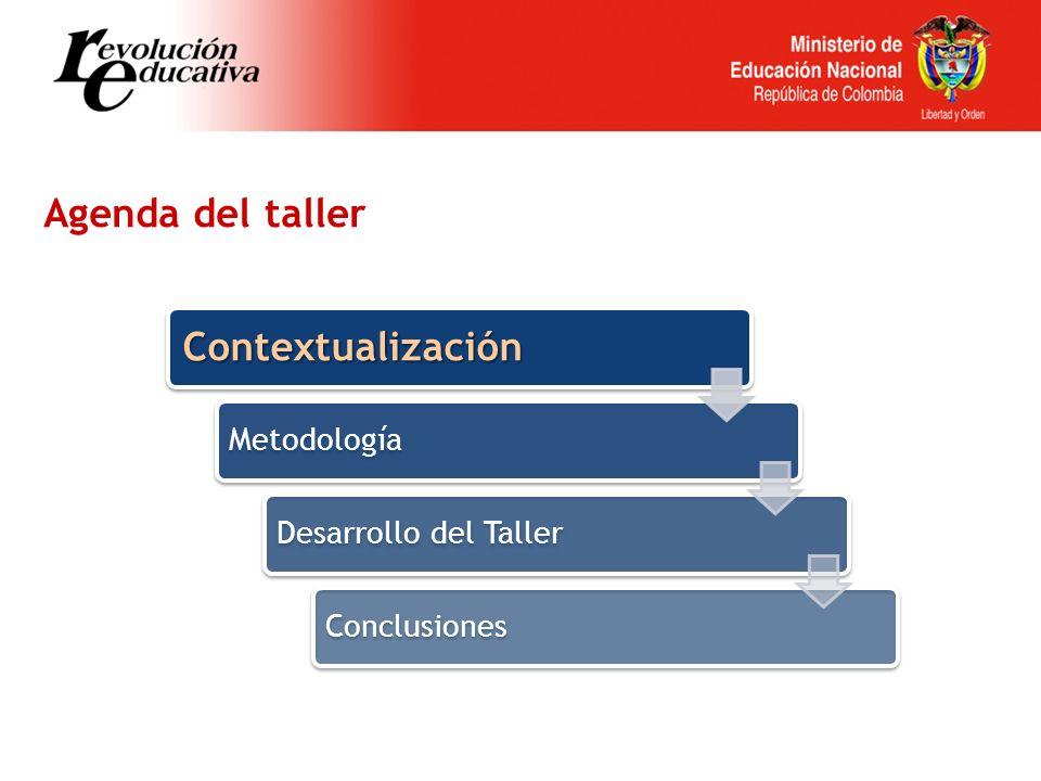 Contextualización MetodologíaDesarrollo del TallerConclusiones Agenda del taller
