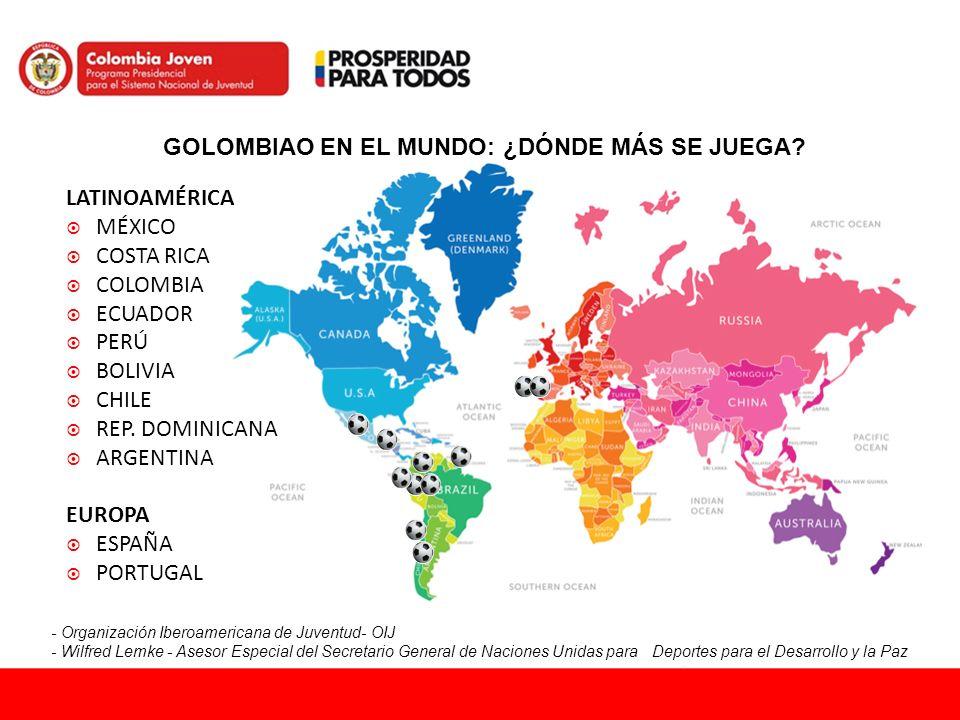 LATINOAMÉRICA MÉXICO COSTA RICA COLOMBIA ECUADOR PERÚ BOLIVIA CHILE REP. DOMINICANA ARGENTINA EUROPA ESPAÑA PORTUGAL - Organización Iberoamericana de