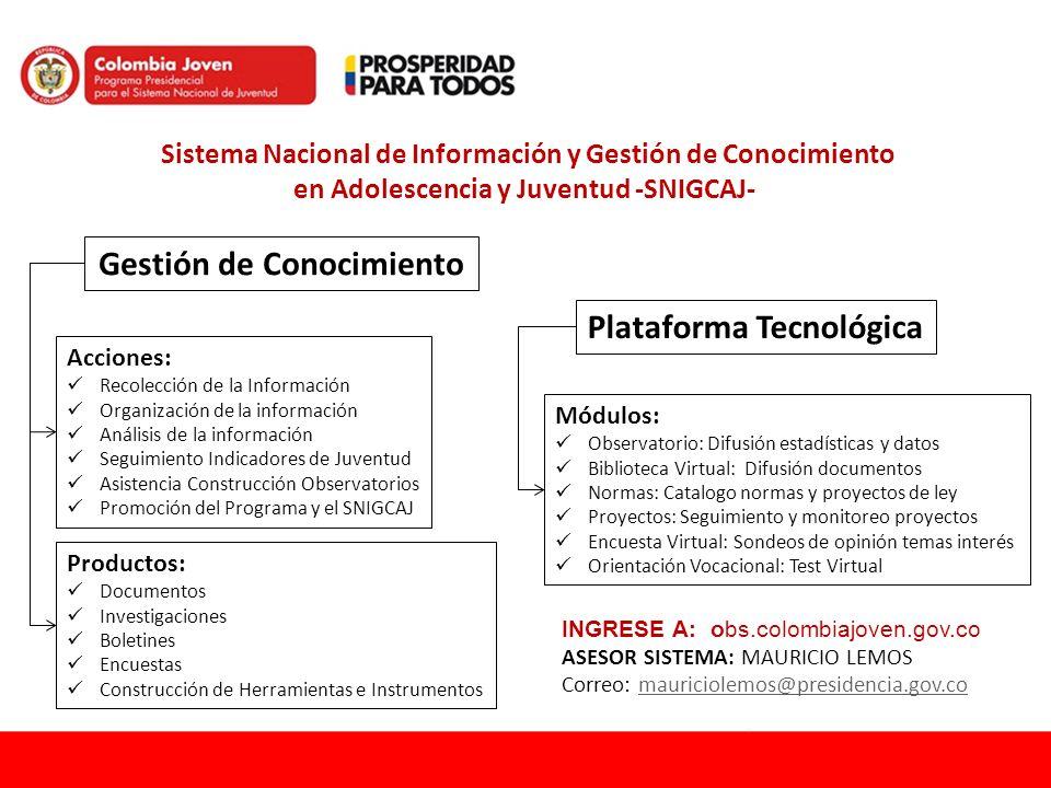 Sistema Nacional de Información y Gestión de Conocimiento en Adolescencia y Juventud -SNIGCAJ- Gestión de Conocimiento Plataforma Tecnológica INGRESE