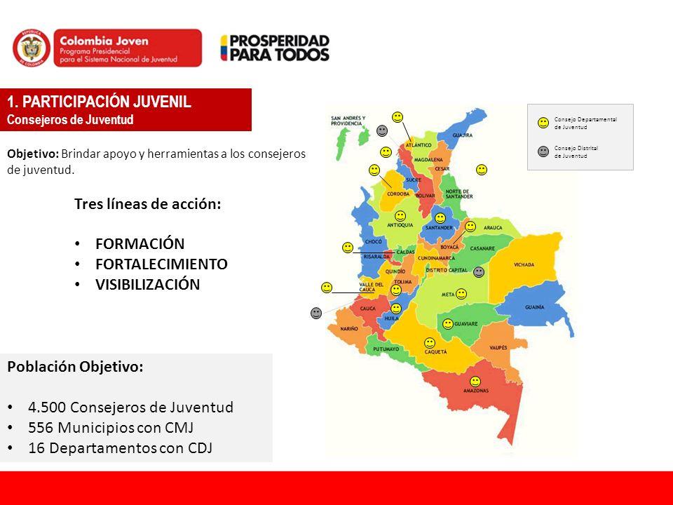 Población Objetivo: 4.500 Consejeros de Juventud 556 Municipios con CMJ 16 Departamentos con CDJ Objetivo: Brindar apoyo y herramientas a los consejer