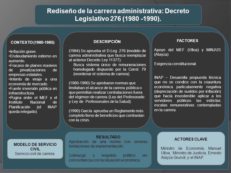Rediseño de la carrera administrativa: Decreto Legislativo 276 (1980 -1990).