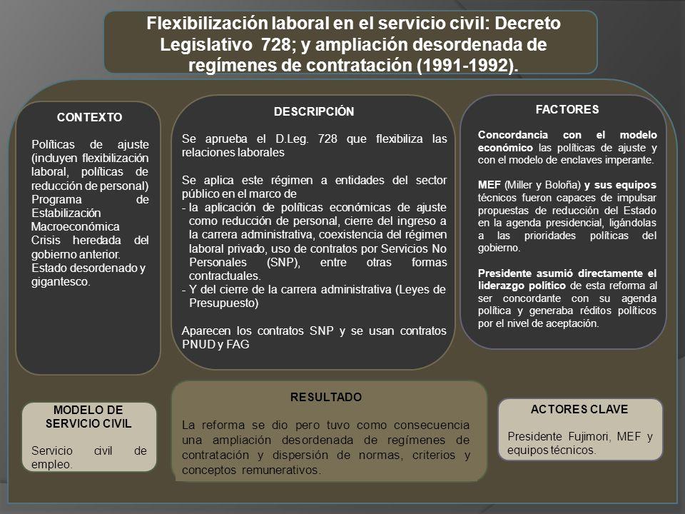 ACTORES CLAVE Presidente Fujimori, MEF y equipos técnicos.