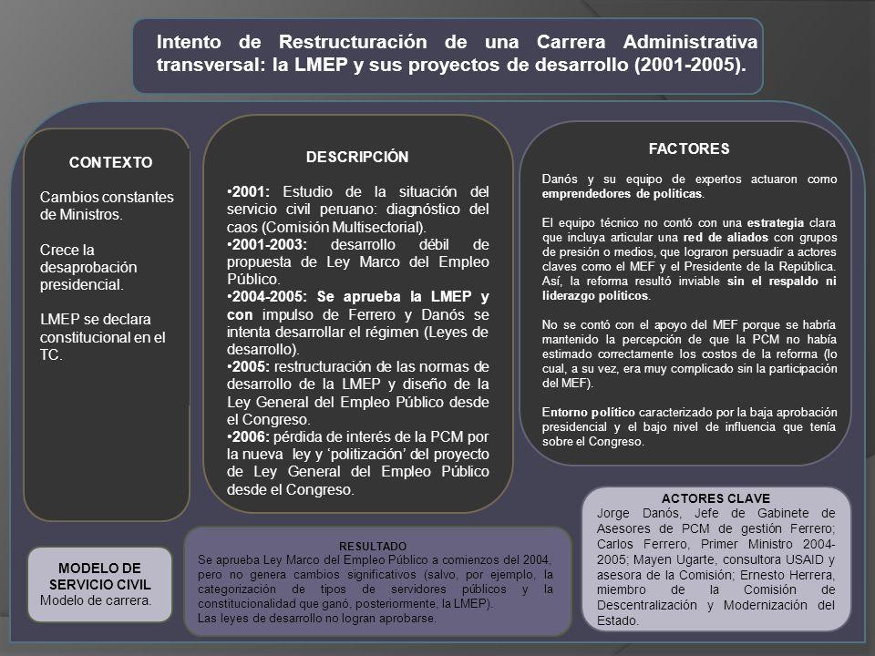 DESCRIPCIÓN 2001: Estudio de la situación del servicio civil peruano: diagnóstico del caos (Comisión Multisectorial).