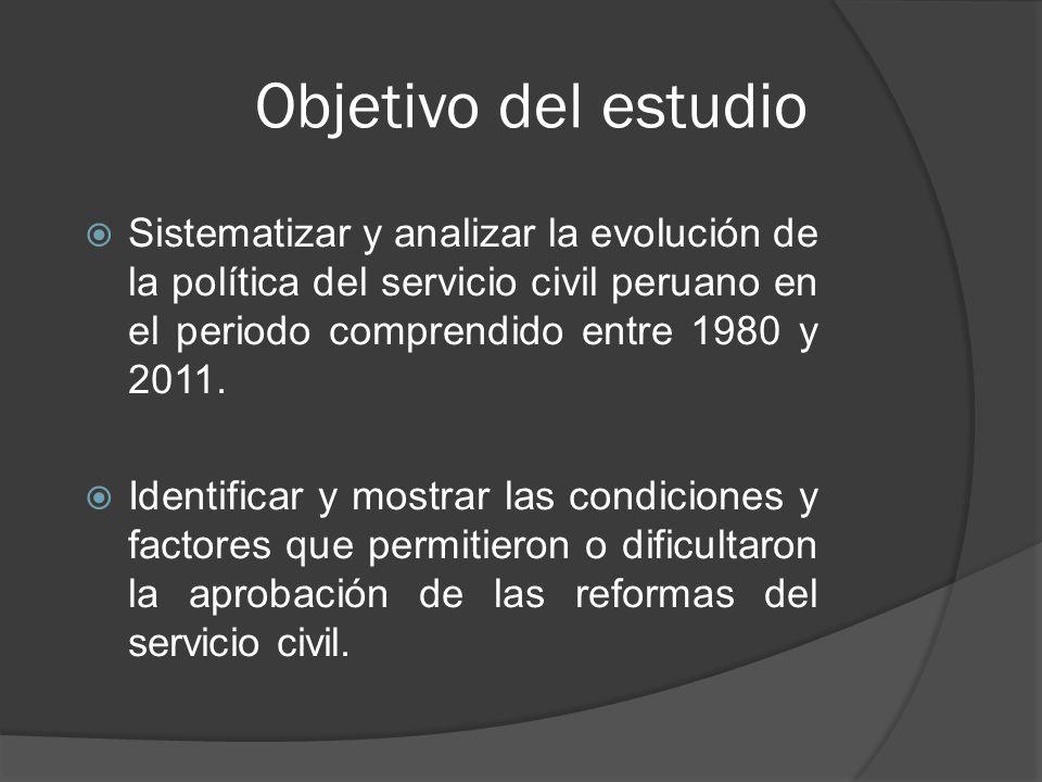 CriteriosDLeg 276 DLeg 728PMAPLMEPServir y CAS Reforma de 20530 Entorno político favorable SÍ NOSINO Empresariado de políticas hábil -SÍNO SÍ Liderazgo político SÍ NO SÍ Concordancia con la política económica NOSÍNO-SÍ Resultado Se aprobó el D.Leg 276, pero estuvo lleno de excepciones.