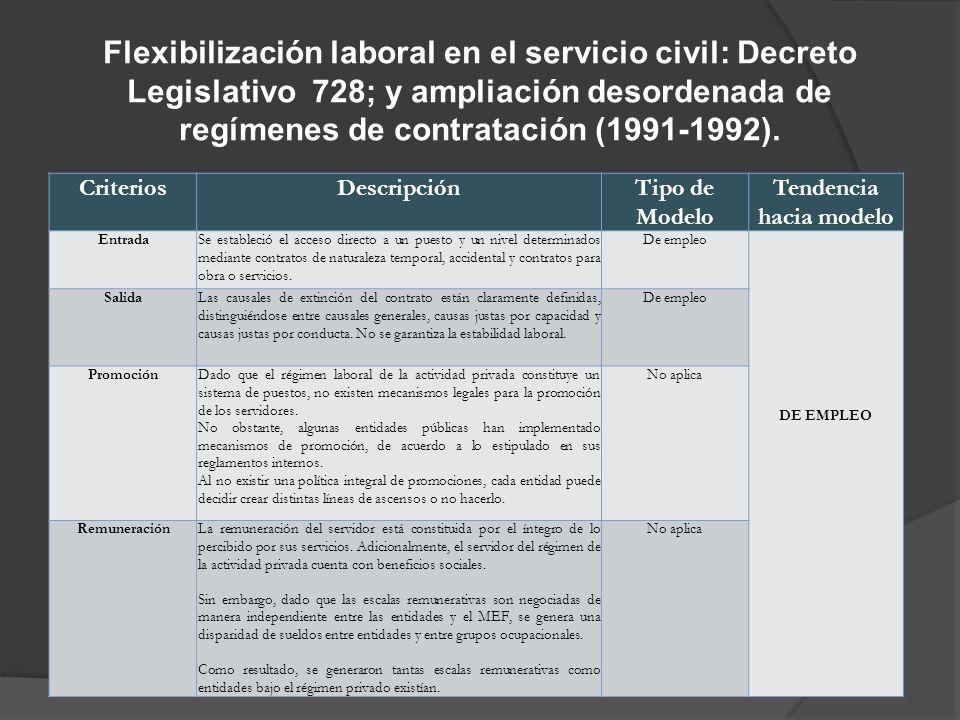 Flexibilización laboral en el servicio civil: Decreto Legislativo 728; y ampliación desordenada de regímenes de contratación (1991-1992).