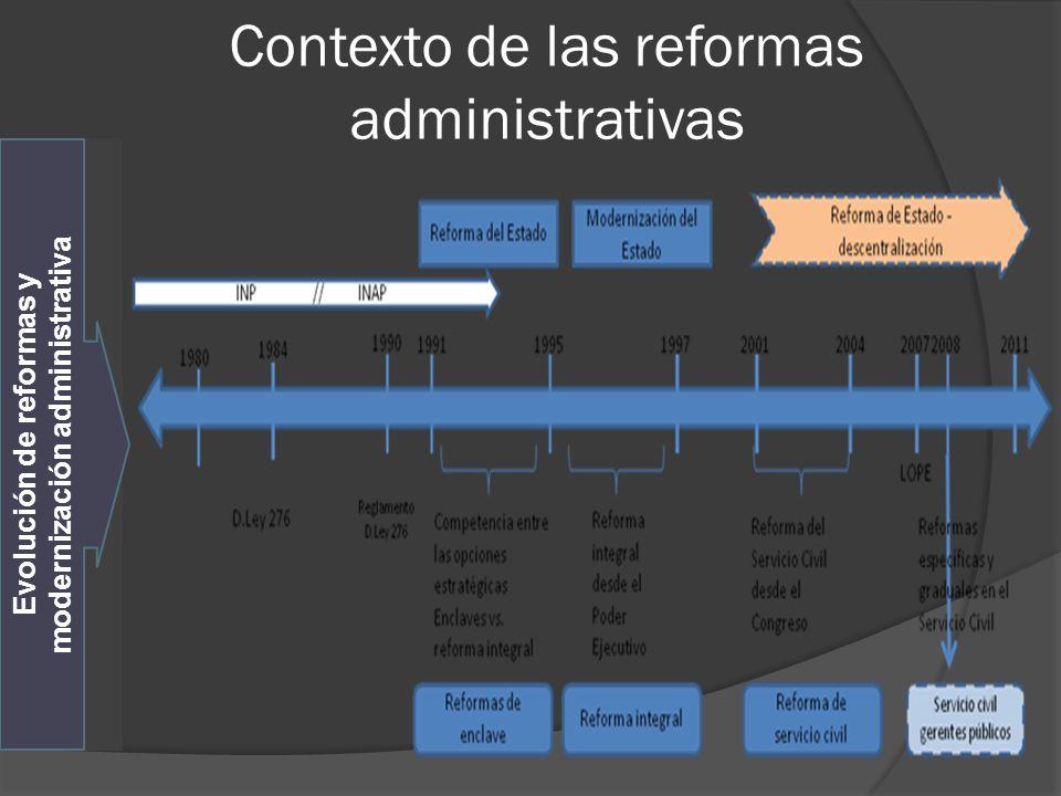 Hitos del servicio civil identificados 1980-19901990-20002000-2011 1982: Creación de la ley para Profesionales de la salud.