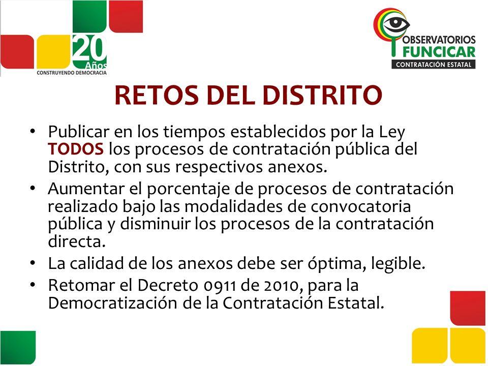 Decreto No.