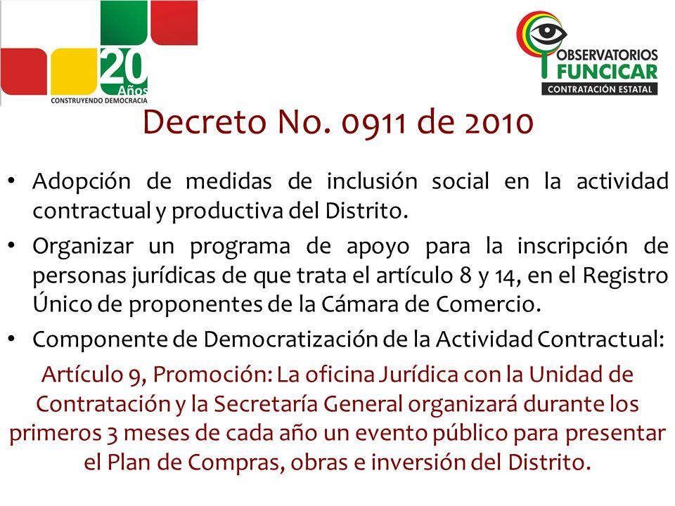www.funcicar.org @funcicar Funcicar Fundación Pro Cartagena
