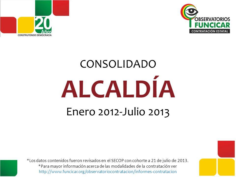 CONSOLIDADO ALCALDÍA Fuente: www.colombiacompra.gov.co Cohorte julio 21 de 2013 ÍTEMPERIODO IPERIODO II No.