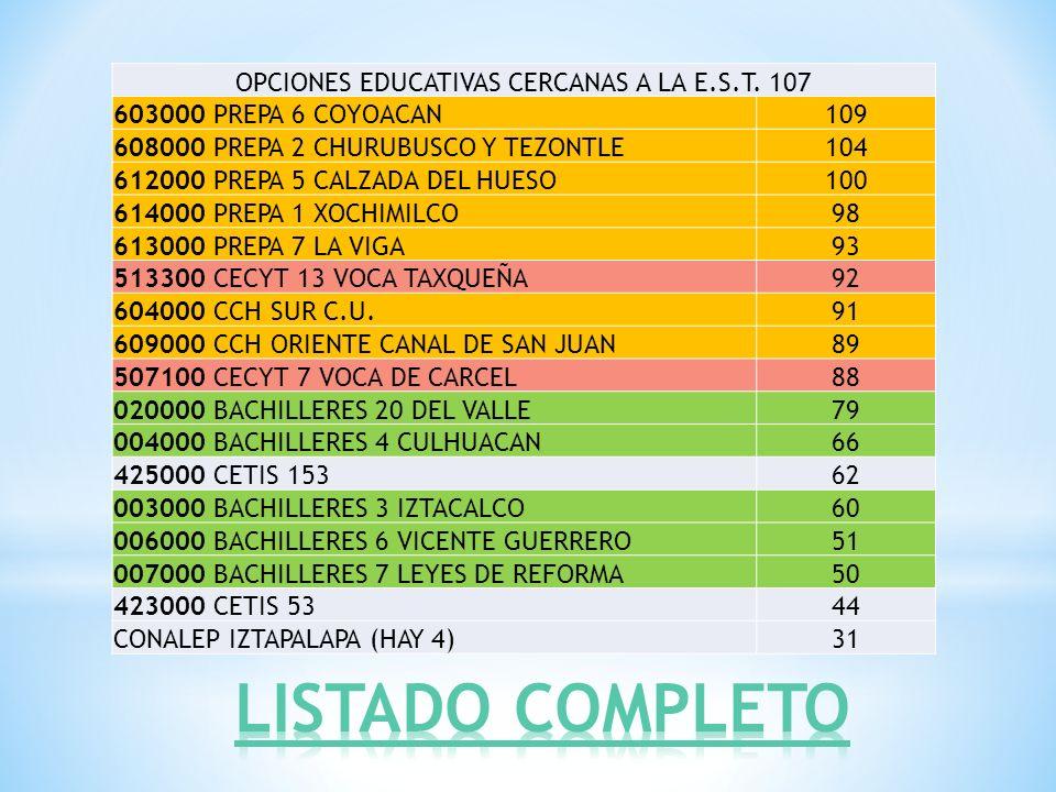 OPCIONES EDUCATIVAS CERCANAS A LA E.S.T. 107 603000 PREPA 6 COYOACAN109 608000 PREPA 2 CHURUBUSCO Y TEZONTLE104 612000 PREPA 5 CALZADA DEL HUESO100 61