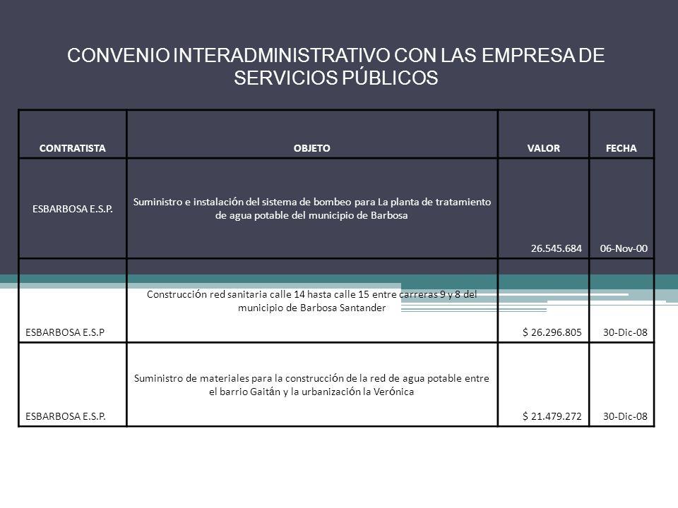 CONTRATOS DE LICITACIÓN PÚBLICA, CONCURSO DE MERITOS Y SELECCIÓN ABREVIADA 2008