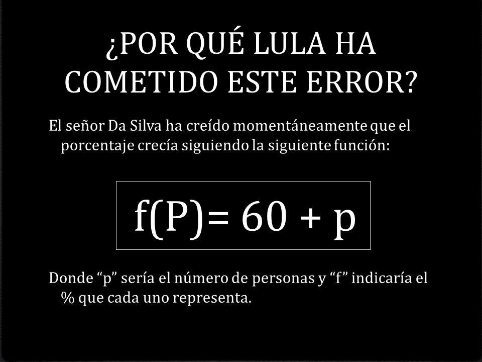 ¿POR QUÉ LULA HA COMETIDO ESTE ERROR? El señor Da Silva ha creído momentáneamente que el porcentaje crecía siguiendo la siguiente función: f(P)= 60 +